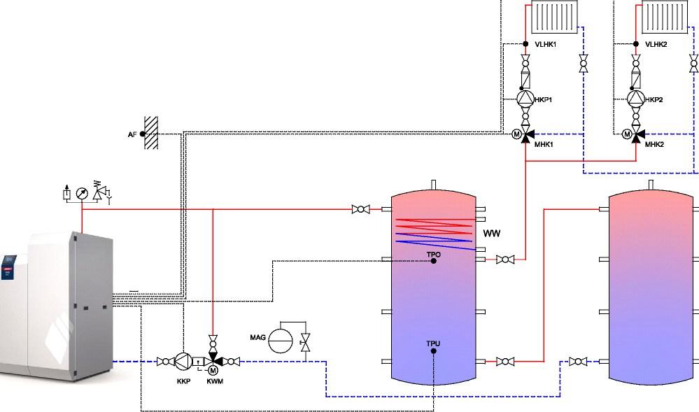 Schéma Hydraulique