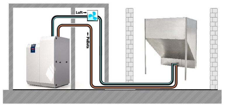 Système automatique d'aspiration pour le transfert des granulés