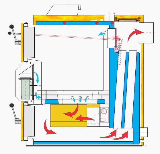 fonctionnement chaudière thermobois